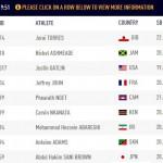 世界陸上2015北京 本日は男子200m予選にハキームが登場します!