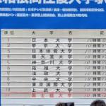 【箱根駅伝2016予選会】15Kmの10名通過2番手だった国士館大の悲劇