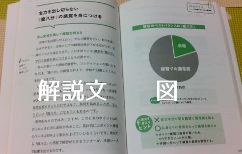 松本翔さんの書籍